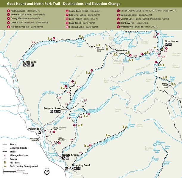 Glacier National Park (Goat Haunt & North Fork Trails)