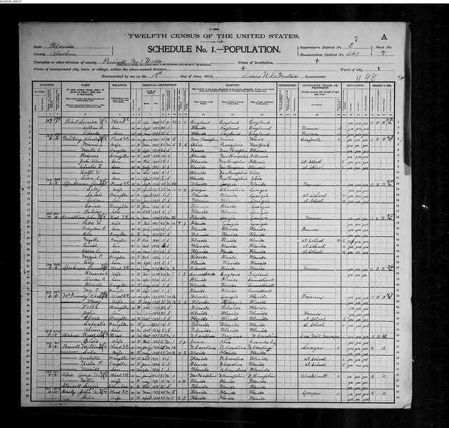 1900 census Sparkman and Birt families sep properties Dist1 Waldo Fl.jpg