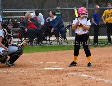 2015 Lady Spiders Softball
