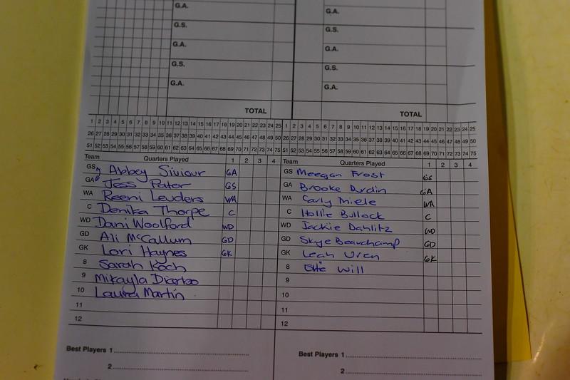 """A1"" Renmark v Loxton (Round 1)"