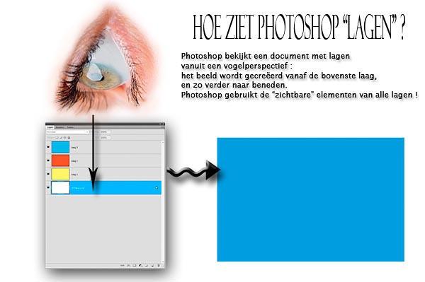 1 Hoe ziet PS lagen-600.jpg