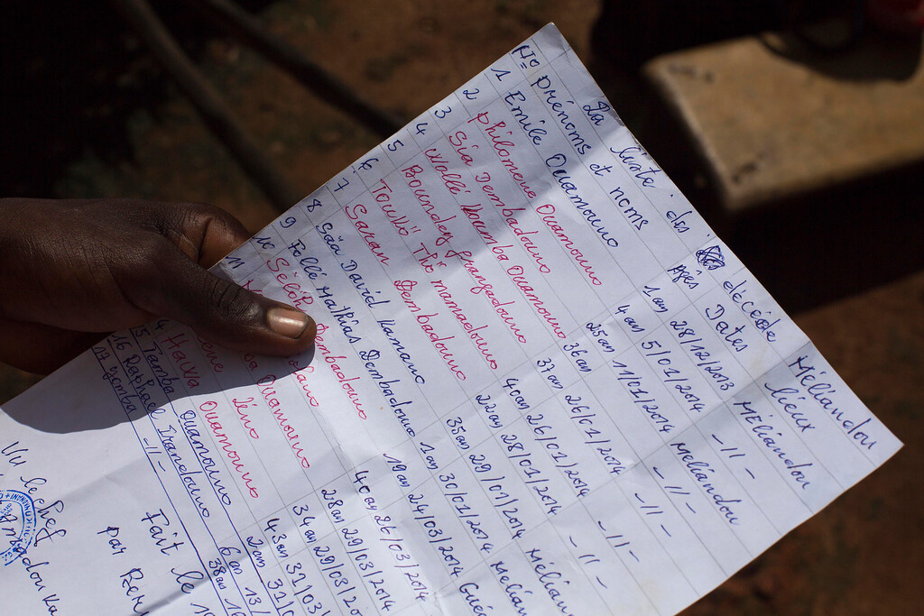 . This photo taken Thursday Nov. 20, 2014, shows the list of Ebola victims in the Guinean village of Meliandou, some 400 miles (600 mms) south-east of Conakry, Guinea, believed to be Ebola\'s ground zero. (AP Photo/Jerome Delay)