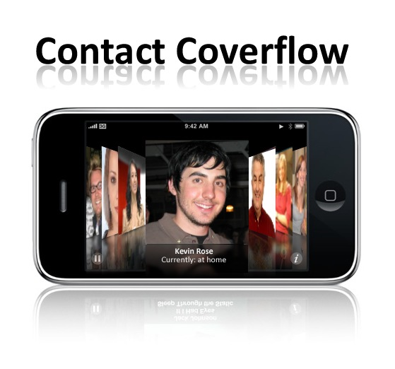Contacts on CoverFlow