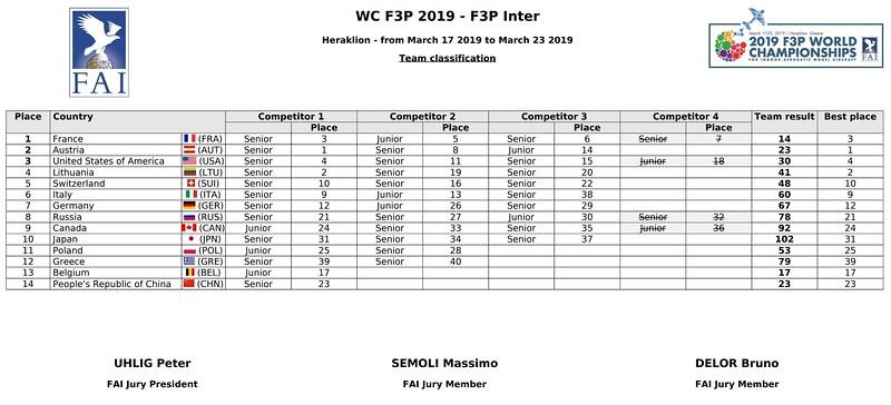 2019 - WC F3P Greece - TeamResults - AP04.JPG