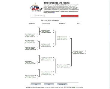 2010 - USA Cup