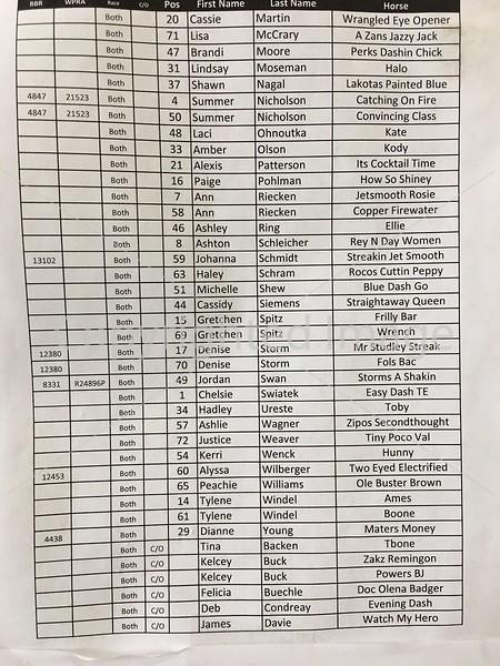 Run List