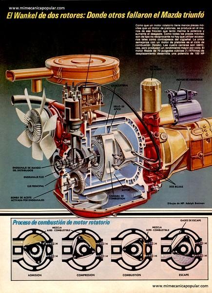 motor_rotatorio_wankel_enero_1981-0002g.jpg