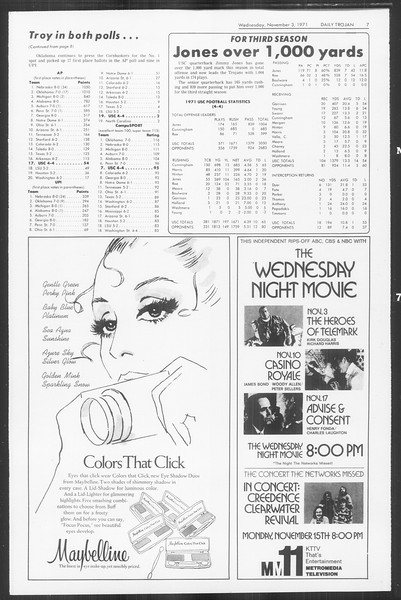 Daily Trojan, Vol. 64, No. 30, November 03, 1971