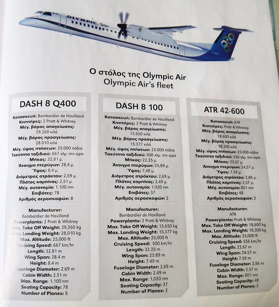 IMG_7613-olympic-air-fleet.jpg