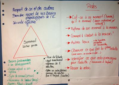 HETS : CEFOC : Différenciation 2012