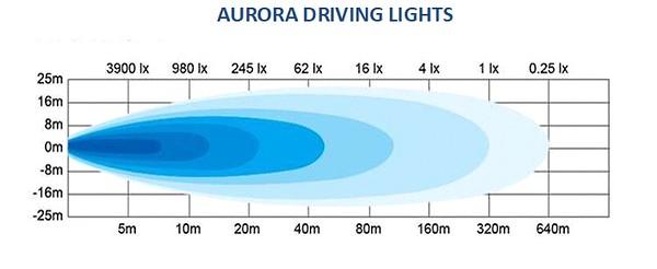 Aurora Driving Lights_.jpg