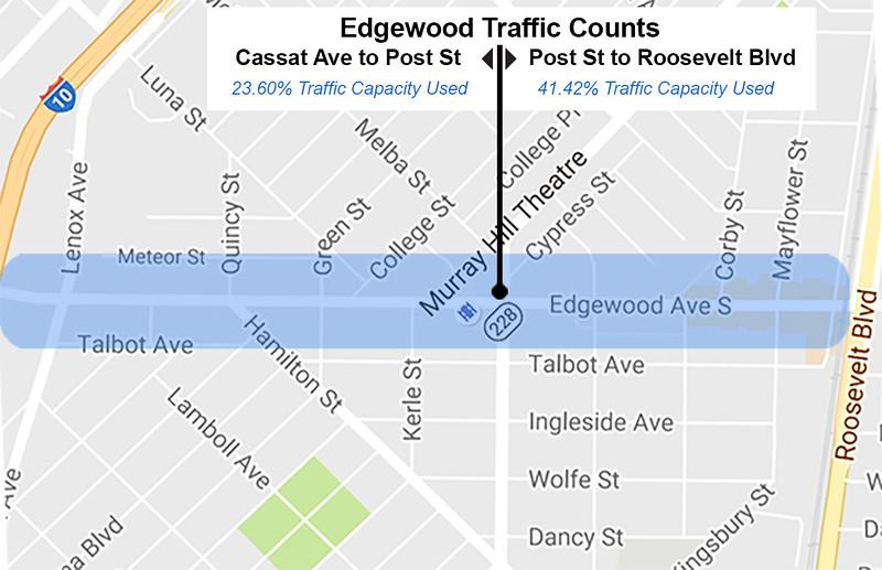 EdgewoodTrafficCounts (1).jpg