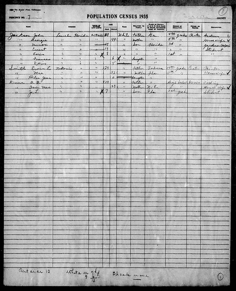 1935 florida census-nakomis EL smith family.jpg