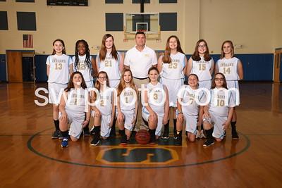 19-01-22_Boys and Girls Basketball Groups