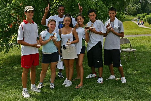 Junior Team Tennis Sectionals
