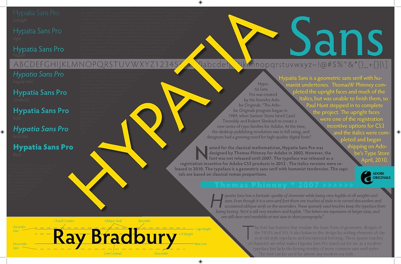 GRA340-W4-Typography Poster-Rev4.jpg