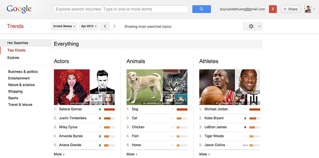 Google_Trends_3.