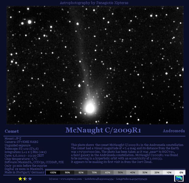 NO TRICKS: The tail of a comet with round stars in the background