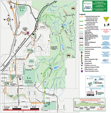 Trail Maps and Interpretive Signs