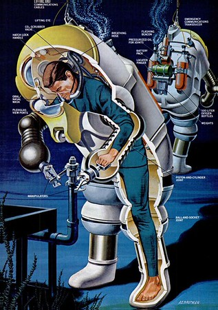 Deep sea diving suits