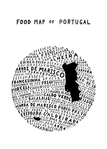 food map portugal