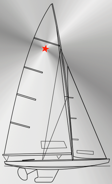 Star Class & Star Sailors League