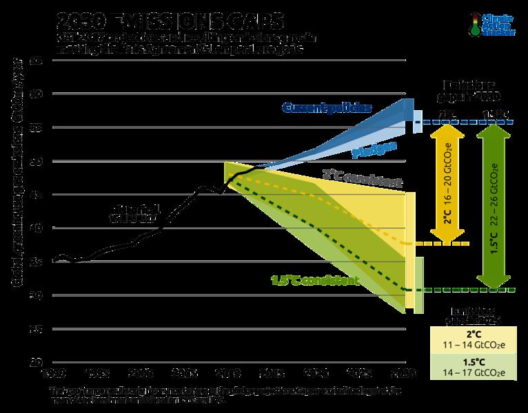 EmissionsGapHighRes_Infograp.original (1) copy.png
