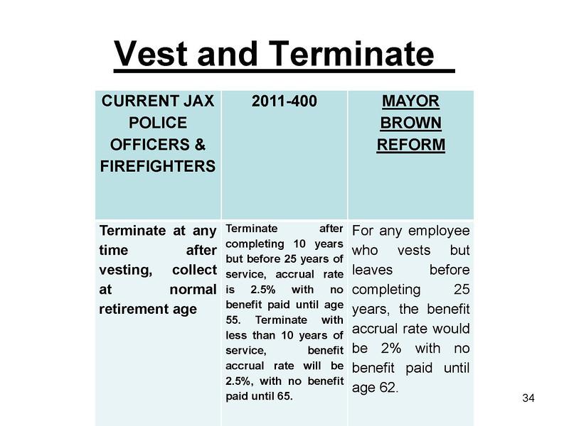 RetirementReform Finance 62713_Page_34.jpg