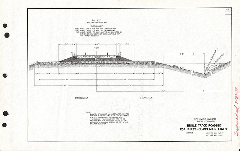 CS-1_1967_Single-Track-Roadbed-Main-Lines.jpg