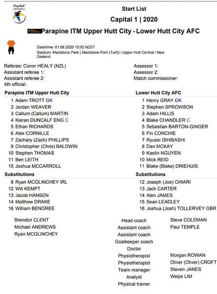20200801 Football - Upper Hutt v Lower Hutt - STARTSHEET.jpg