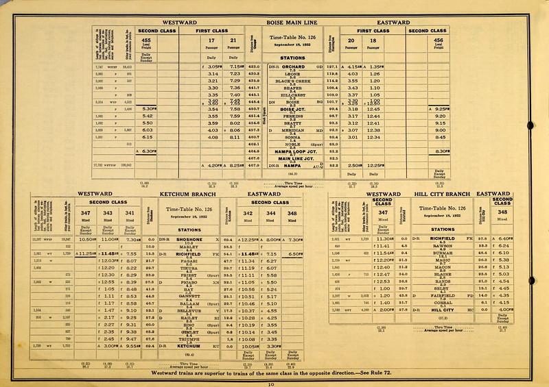OSL-Idaho-Div-ETT_126_18-Sep-1932_10.jpg