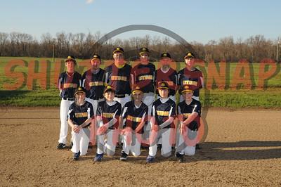 AAU Teams