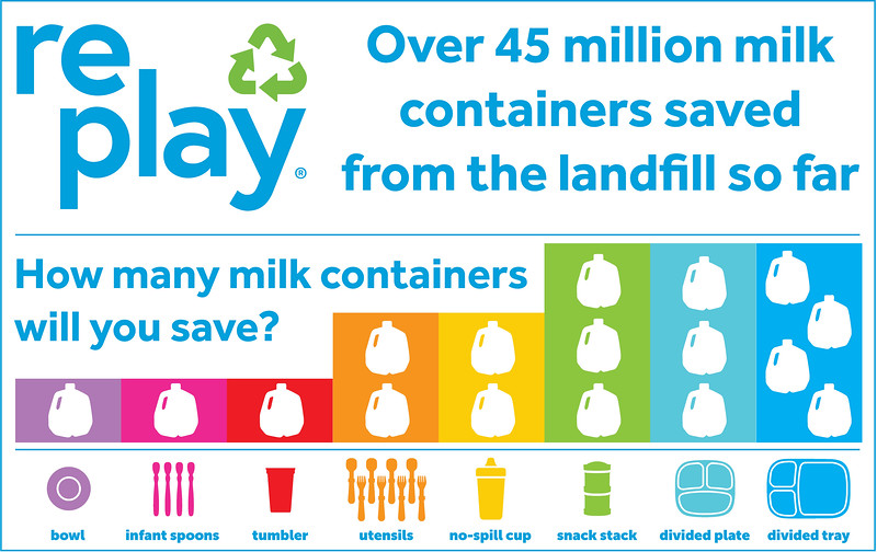 20190309 - Milk Containers Saved from Landfill with Logo.jpg