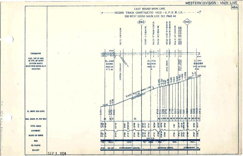 1922-profile-MP-900-990_rick-durrant_Page_5.jpg