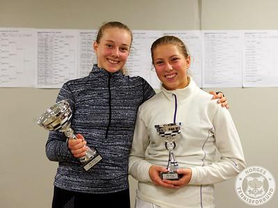 Regionsmesterskapet 22.-24.1.16