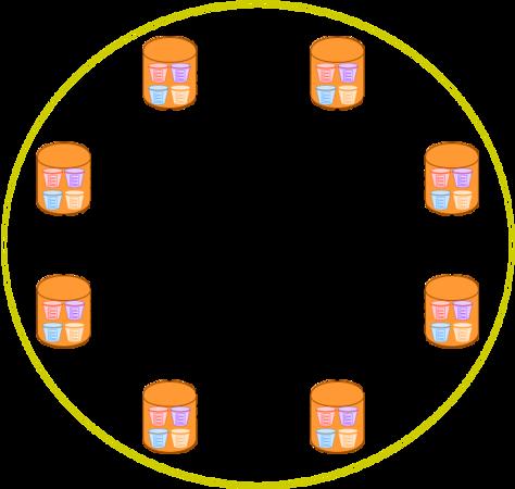 Masterless Cluster - vNodes w_ Ring (1).png