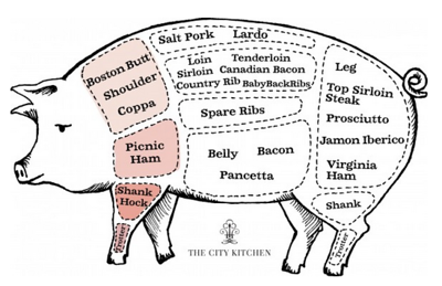 Recipe_PigMap.png