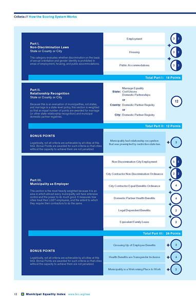 2012_HRC_MEI_Page_14.jpg
