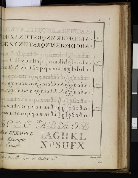 Encyclopédie, ou Dictionnaire raisonné des sciences, des arts et des métiers. 26 plates from vol. 2