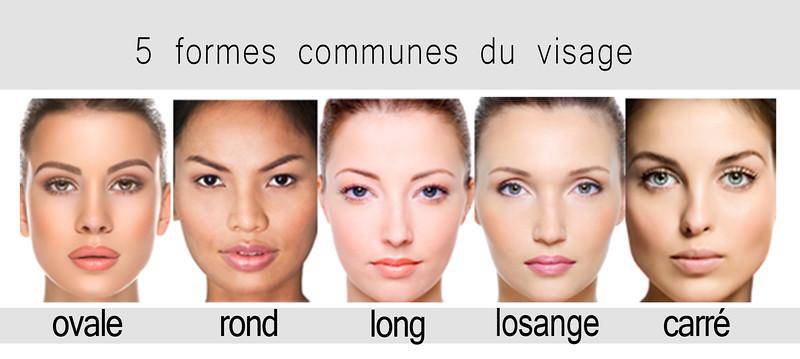 visage-communs.jpg