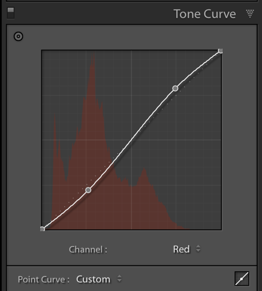 Tone Curve for the changes in the Red Channel