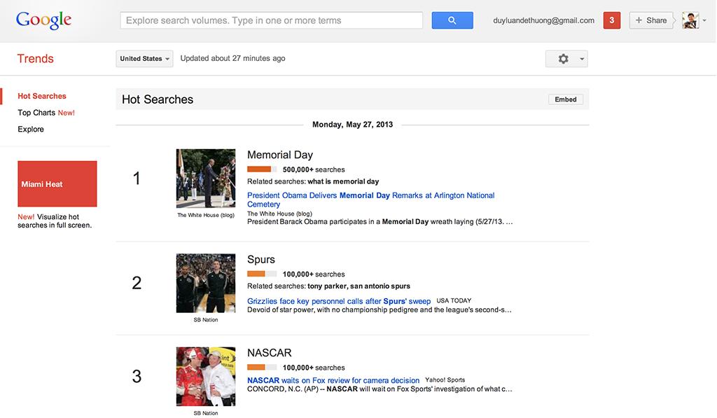 Google_Trends_4.
