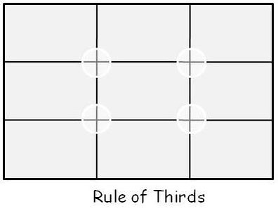Rule of Thirds V2.jpg