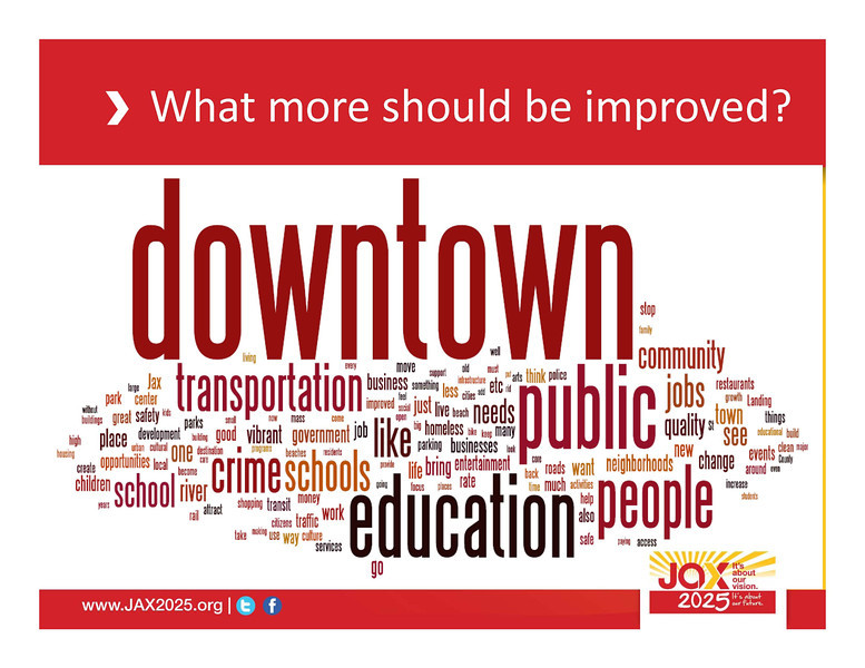 JAX2025-Survey-Results_Page_14.jpg