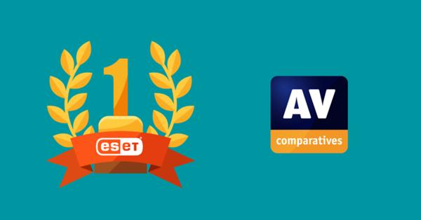 AV-Comparatives Summary Report 2019