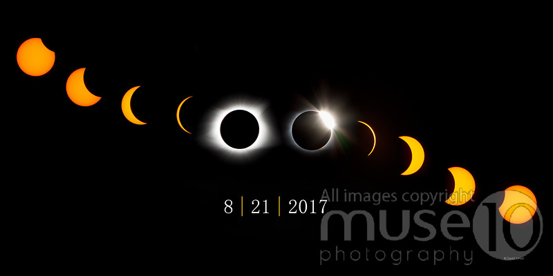 Eclipse in Greenville SC 2017