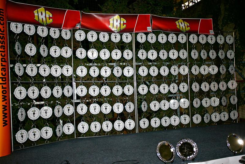 WCC08-RH Scales WCC 2008