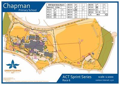 23 Feb 2020 Chapman primary sprint