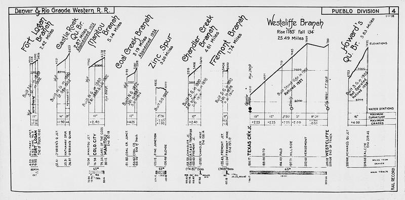 D&RGW-1938-Profile-1938_010.jpg