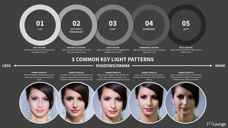 common-key-light-patterns.jpg